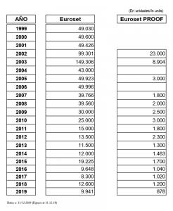 20200124-Datos Fabricacion Euroset.jpg