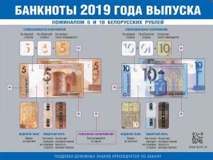 Belarus 2019 info.jpg
